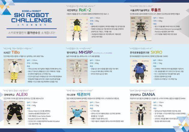 Non loin des Jeux olympiques d'hiver2018, cette course de robots skieurs a tenu ses