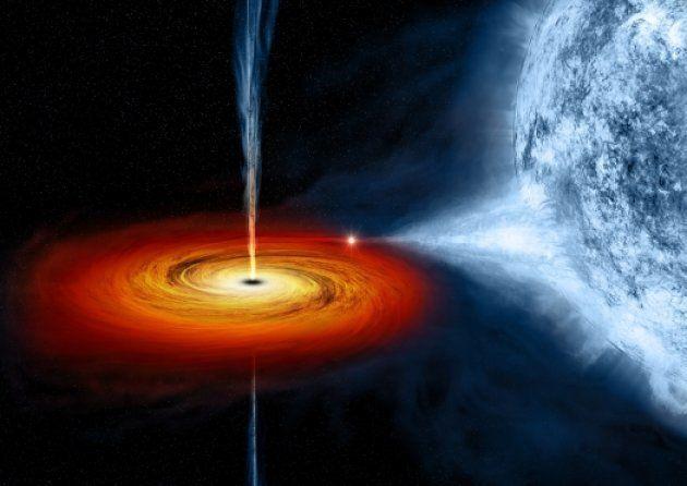 Le trou noir est au centre, entouré du disque d'accrétion en orange. Le trait vertical représente les...