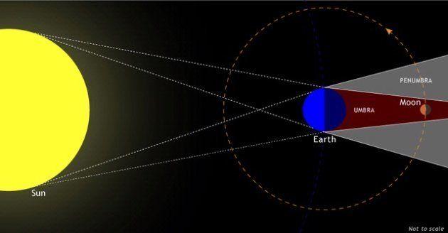 Éclipse lunaire du 21 janvier 2019: où et comment la