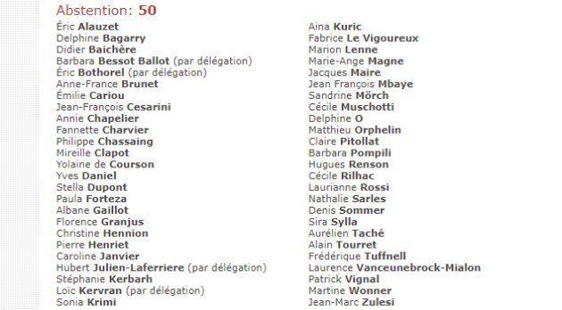 50 députés LREM se sont abstenu sur le vote de la loi