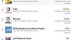 Rémi Gaillard écrit une lettre à Mark Zuckerberg (et il n'est pas