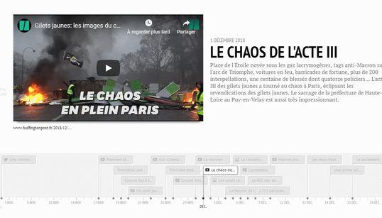La chronologie de trois mois de mobilisation des gilets