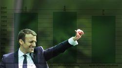 La raison très marketing qui arrange Macron pour repousser l'impôt à la