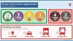 Les véhicules les plus polluants interdits de circuler à Paris et Lille ce