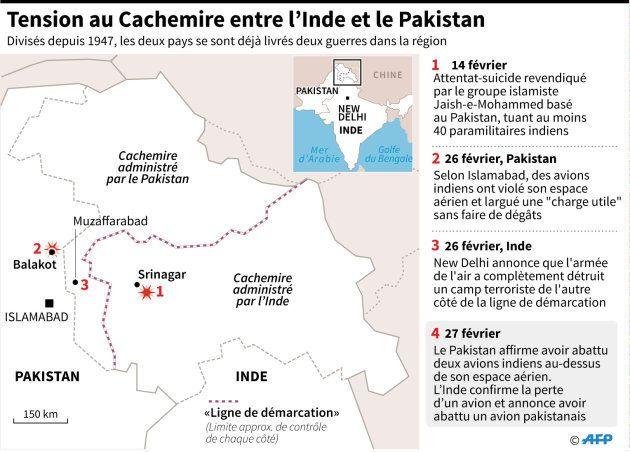 Carte de la région du Cachemire entre l'Inde et le Pakistan et chronologie des évènements depuis le 14