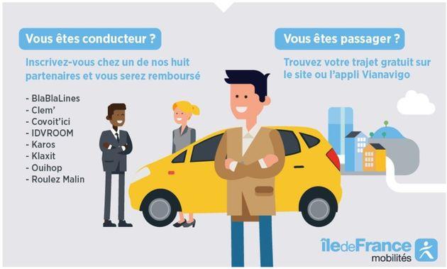 Grève SNCF: Ces applications de covoiturage permettront d'aller travailler gratuitement, voici