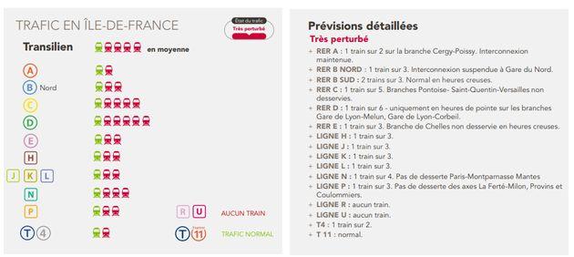 Grève SNCF du mercredi 4 avril : les prévisions trafic pour les TGV, RER, TER et autres