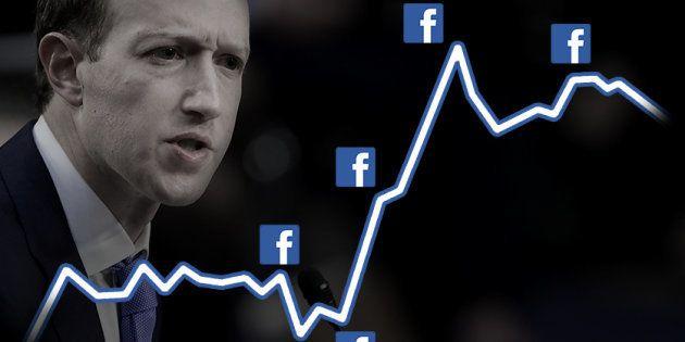 Mark Zuckerberg, fondateur de Facebook, devant le Sénat