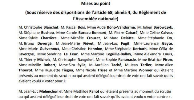 Jean-Luc Mélenchon et une trentaine de députés découvrent à leurs dépens comment on vote à