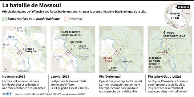 La reprise de Mossoul à Daech n'est plus qu'une question d'heures, après neuf mois de