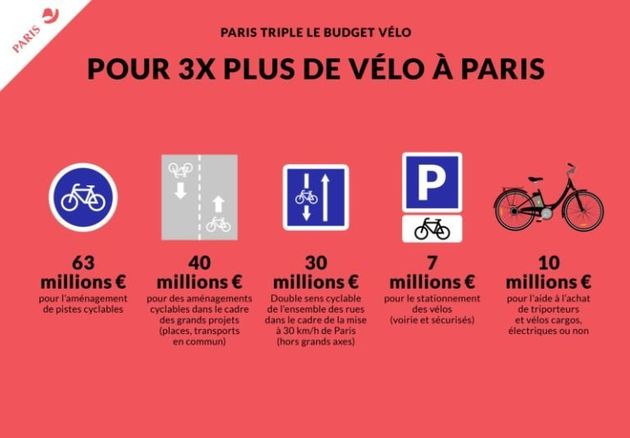 Le Vélib', 10 ans après son lancement, n'a pas fini de conquérir