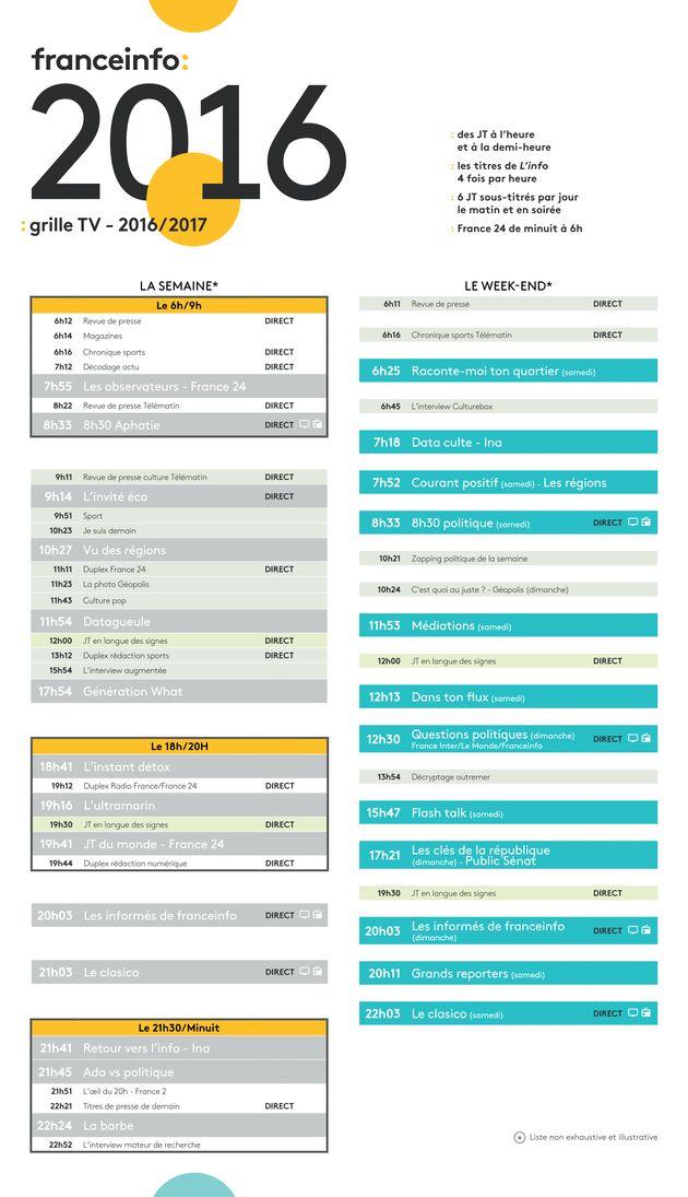 La chaîne Franceinfo se lance: ce qu'on va y