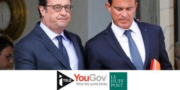 Sondage exclusif: Valls aussi impopulaire que Hollande, Juppé