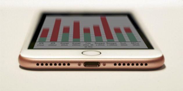 Les prix de l'iPhone 7 et 7 Plus avec forfait chez Orange, SFR, Free, Bouygues Telecom,
