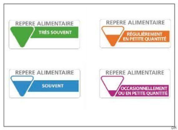 Les quatre étiquetages nutritionnels testés à partir du 26 septembre ne se valent pas (la