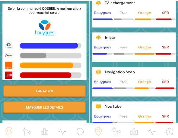 Qosbee, l'appli indépendante qui vous dit quel opérateur mobile il vous