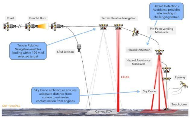Le plan de la Nasa pour explorer Europe, la lune de Jupiter, à la recherche de vie