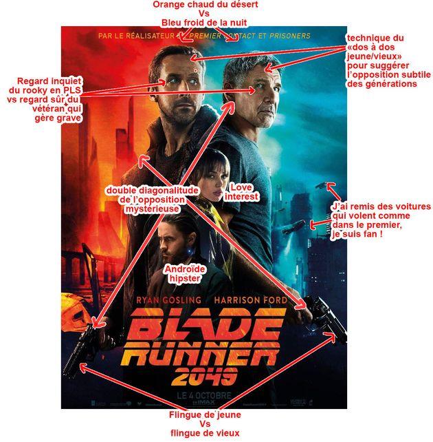 Sur l'affiche de Blade Runner 2049 toutes les bonnes vieilles recettes pour vendre un
