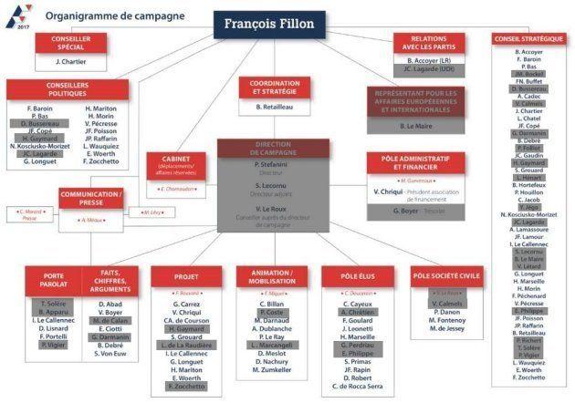 Patrick Stefanini, le directeur de campagne de François Fillon,