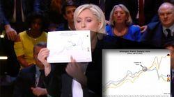 Ce que le graphe de Marine Le Pen dit de l'euro (et ce qu'il ne dit