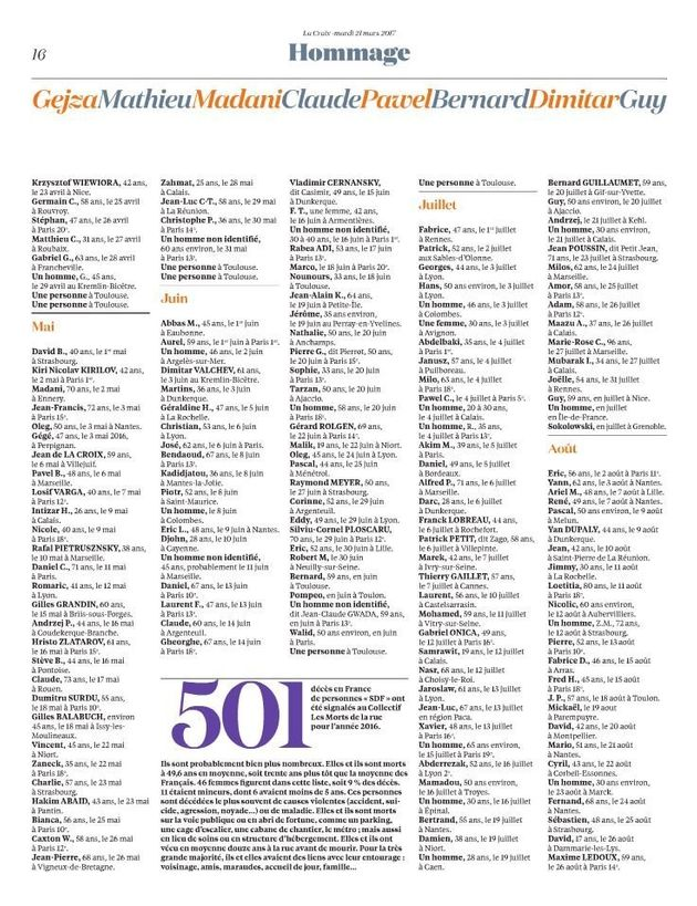 La Croix publie les noms des 501