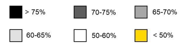Résultats de la primaire de la droite: où François Fillon a-t-il fait les meilleurs