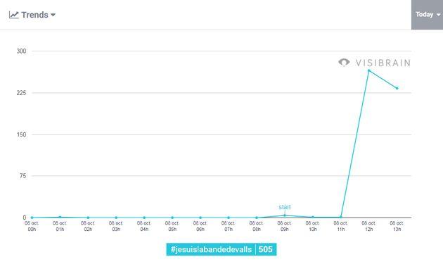 #JeSuisLaBandeDeValls: Valls fait monter un (obscur) hashtag de soutien à sa personne dans sa guerre...