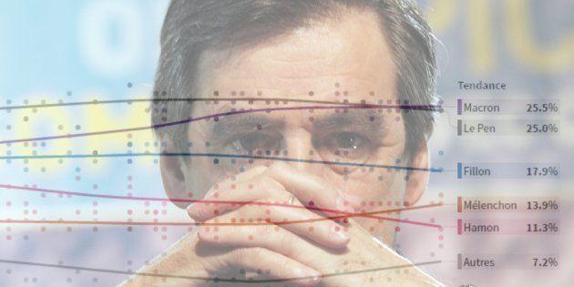 A 18% dans les sondages, Fillon se dit certain qu'il