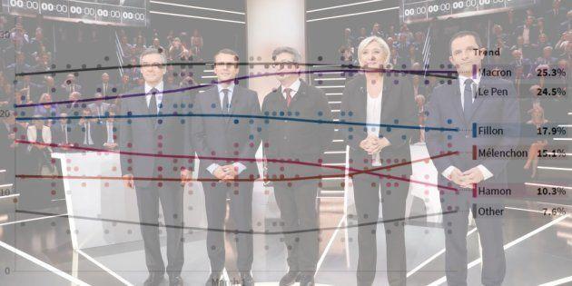 Regardez ce que disent les sondages grâce à notre