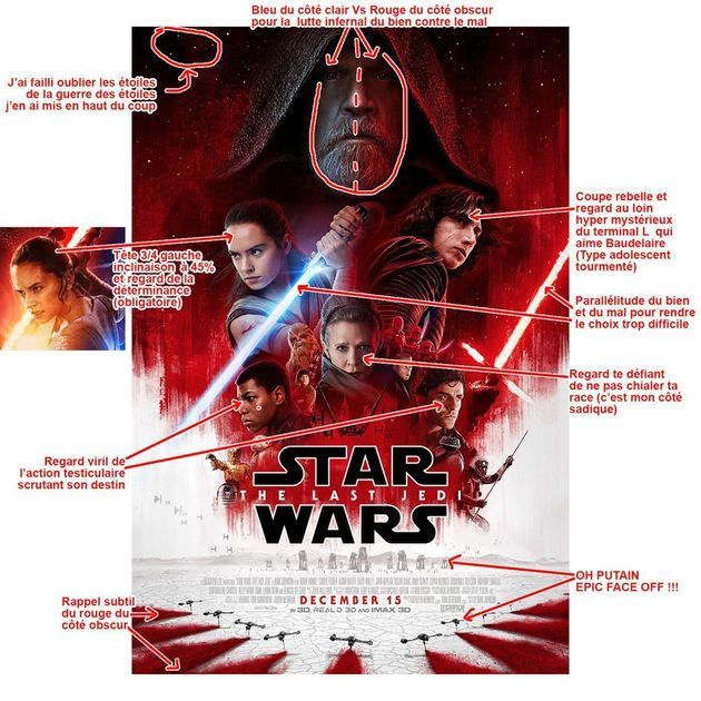 L'affiche Star Wars le montre, c'est vraiment trop dur de choisir entre le bien et le