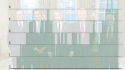 Six présidents américains en vie, un record égalé seulement 3 fois dans le