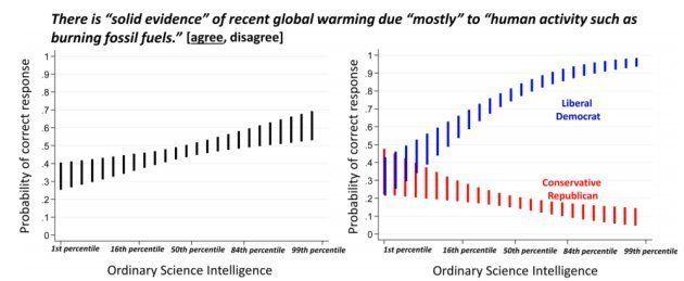 Une marche pour la science pour la Journée de la Terre: pourquoi ne fait-on plus confiance aux faits