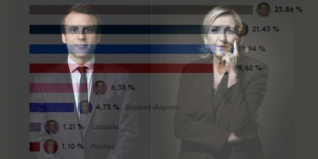Macron et Marine Le Pen pour un second tour historique sans les deux grands