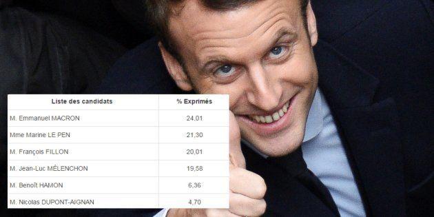 Résultats élection présidentielle 2017: les chiffres définitifs sont tombés et Macron a de quoi se