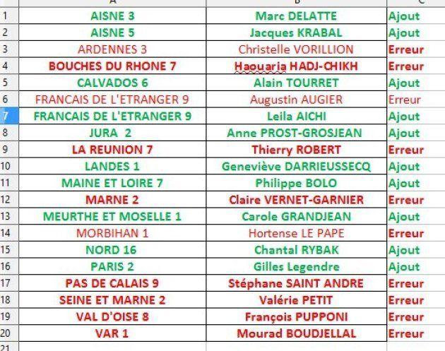 Législatives 2017: Boudjellal, Pupponi et les autres investitures qu'En Marche! a annoncées par