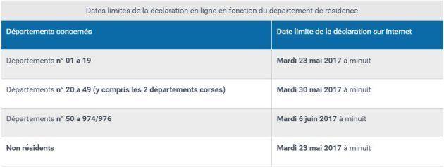 Comment Remplir Sur Impots Gouv Fr Sa Declaration De Revenus 2016