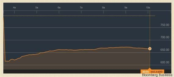 Grèce: la bourse d'Athènes plonge de 22% après cinq semaines de