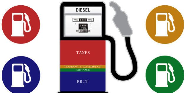 Le diesel ne bénéficiera plus d'avantage fiscal: mais que contient le prix d'un litre de ce carburant...