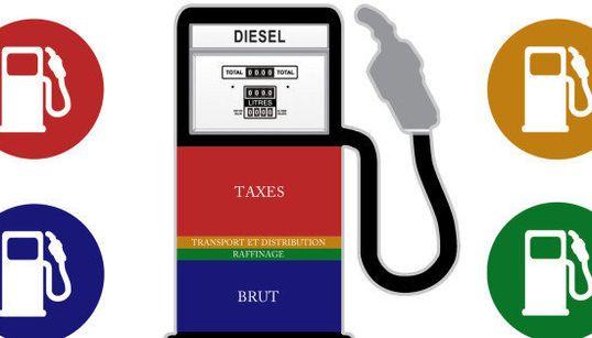 Mais que contient exactement le prix d'un litre de diesel