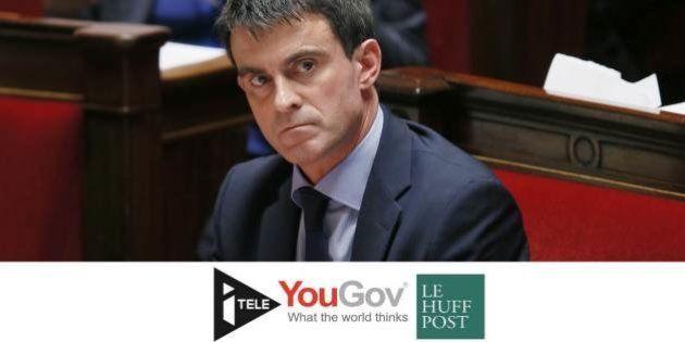 Confiance à Manuel Valls : seuls 30% des Français auraient voté pour