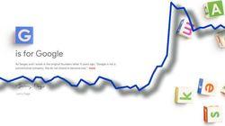 Pourquoi la Bourse est ravie que Google devienne