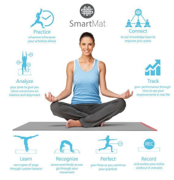 Un tapis de yoga qui corrige votre posture tout