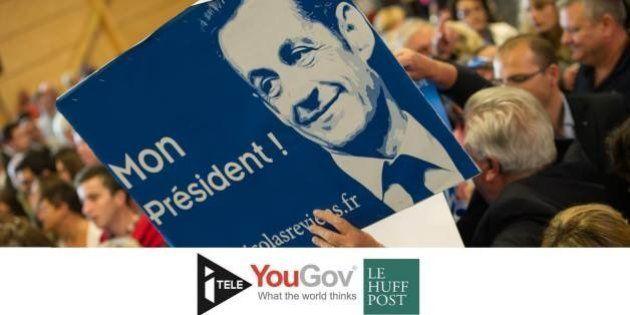 Le retour de Sarkozy ne convainc que les sympathisants de l'UMP (et c'est ce qui compte) - SONDAGE