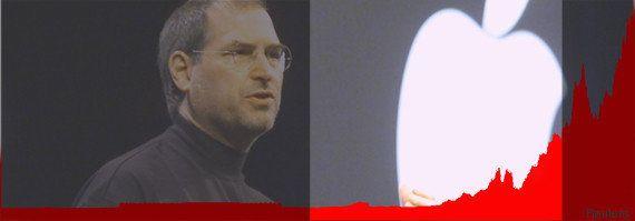 Twitter, Apple, Google... ces créateurs-fondateurs qui sont revenus à la tête de leur