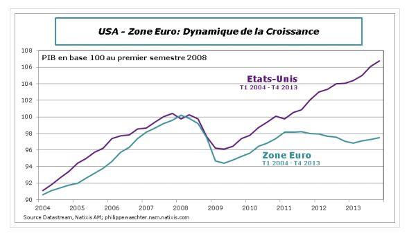 Le bras de fer entre Mario Draghi et la présidente de la banque centrale