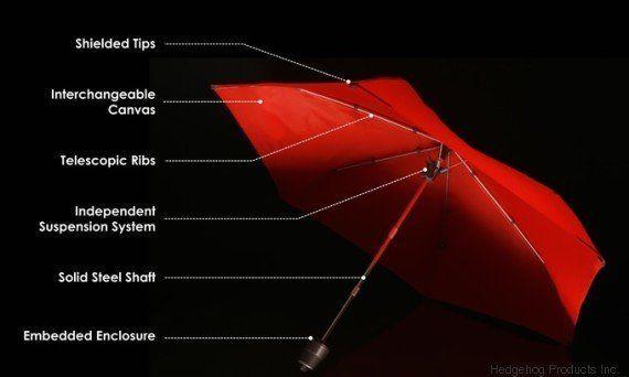 Un parapluie (quasiment)
