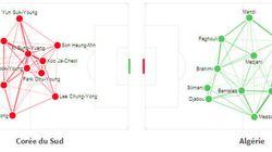 Corée du Sud - Algérie en statistiques, minute par