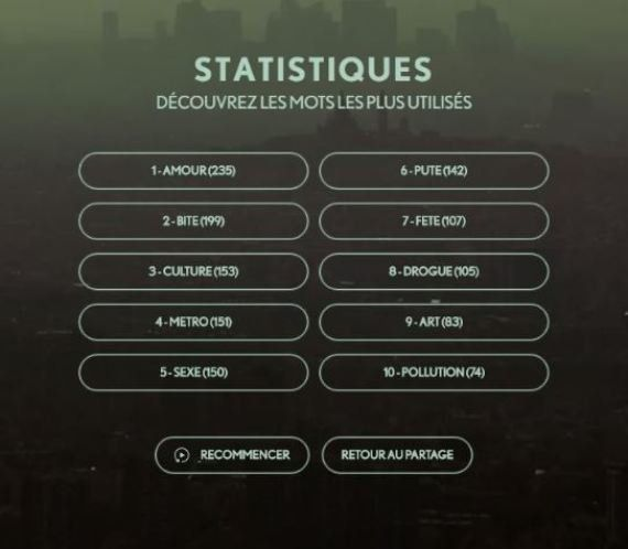 Dites trois mots pour définir Paris et regardez le