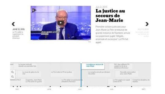 CHRONOLOGIE - L'interminable exclusion de Jean-Marie Le