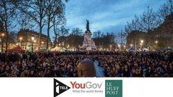 SONDAGE EXCLUSIF - Deux Français sur trois parient sur un essoufflement de Nuit